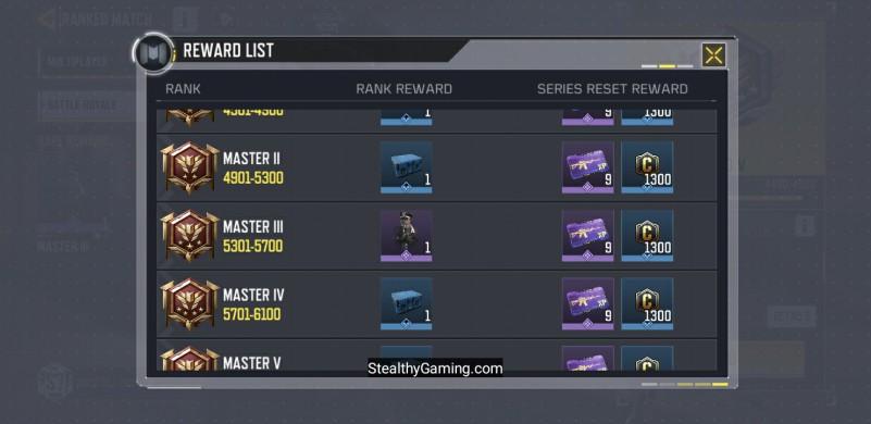 Rank up rewards CODM