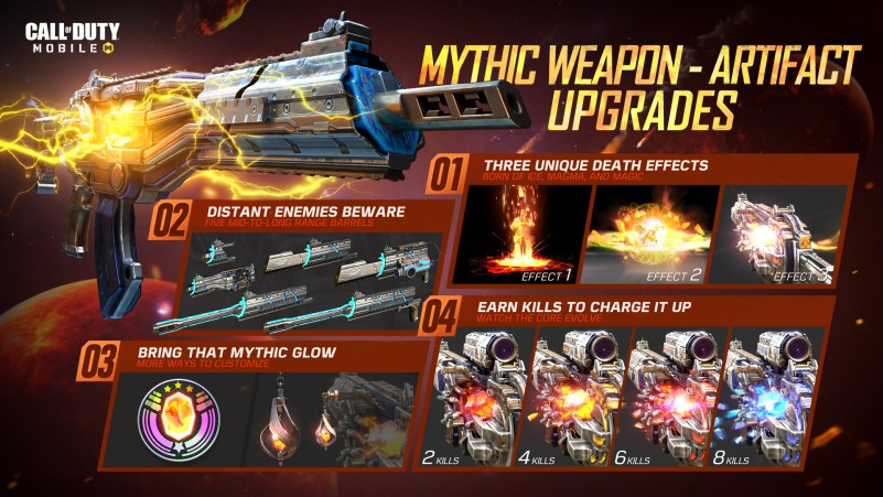 Peacekeeper Artifact mythic weapon